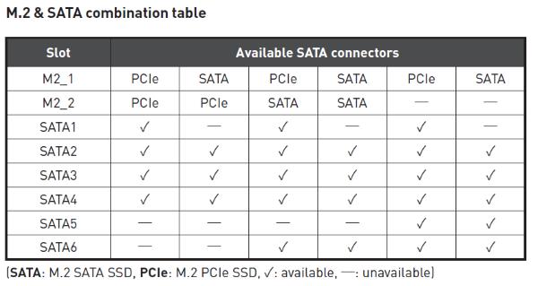 SATA-Connectors_MSI_Z370.png