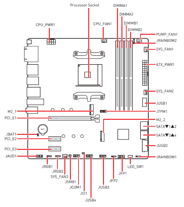 MSI_B550_Overview.png