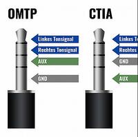 CTIA_OMTP.PNG