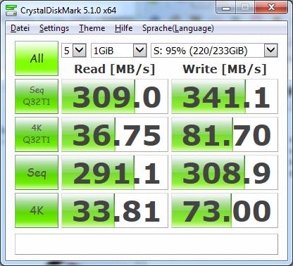 SSD Samsung 840 an eXensibleUSB3.0 Win7-64