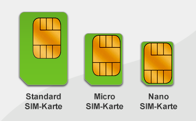 Medion Sim Karte.Sim Karte Subscriber Identity Module Medion Community