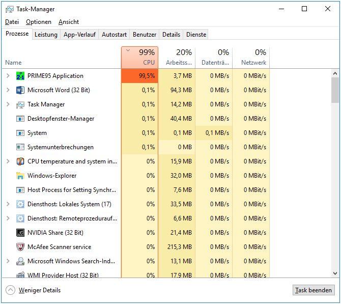 Taskmanager_Stresstest.jpg