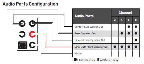 Audio-Z490.png