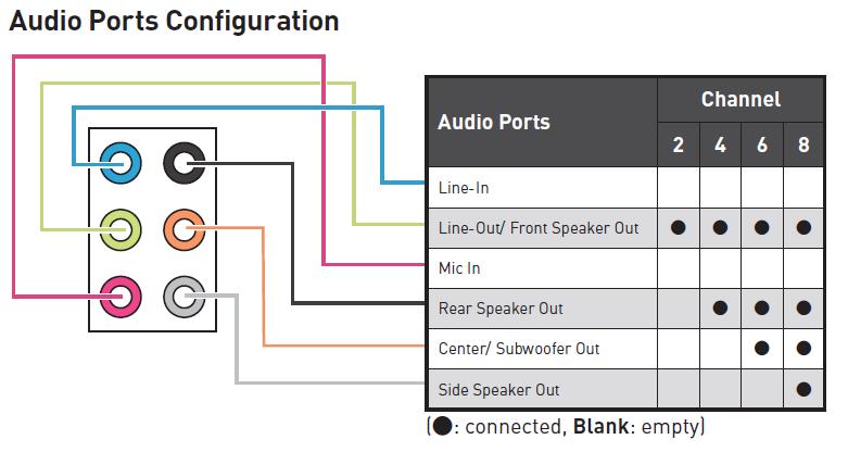 AudioPortsConfiiguration.png